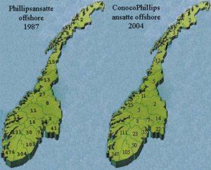 Ansatte offshore 1987 og 2004